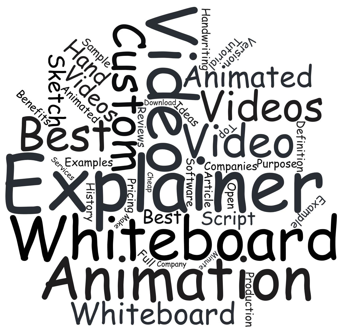 Custom Whiteboard Videos