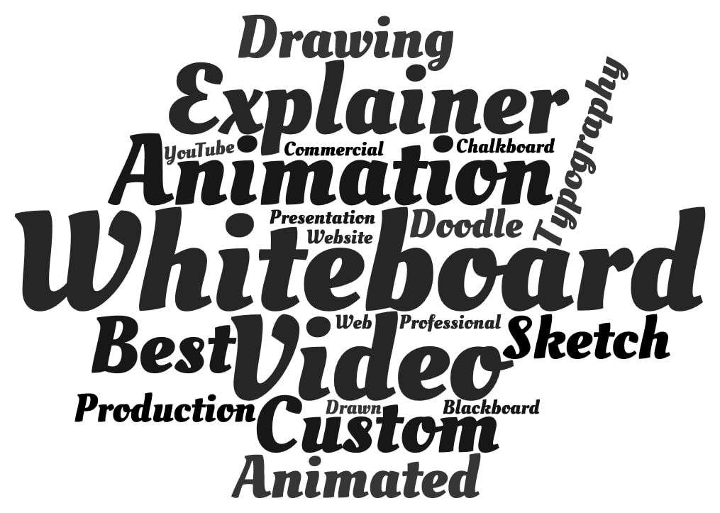 Best Custom Animated Whiteboard Video