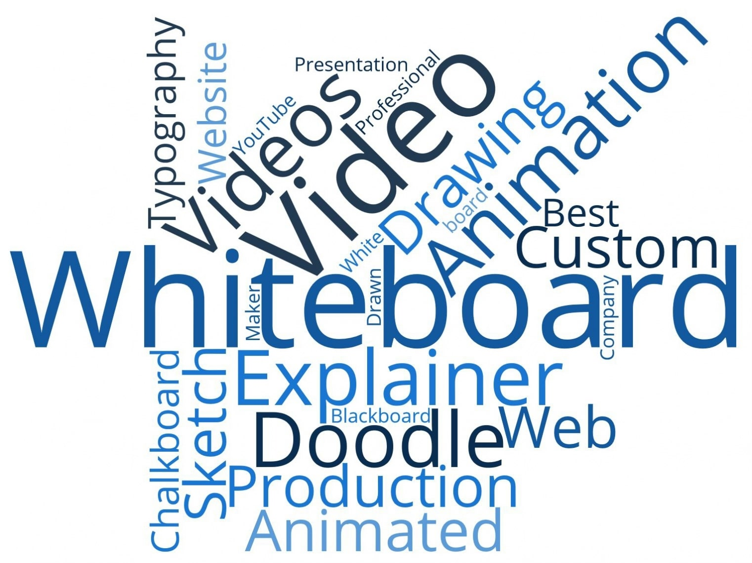 Whiteboard Video,Whiteboard Animation Video,Whiteboard Explainer Video,Best Explainer Videos,Best Sketch Videos,Custom Whiteboard Video